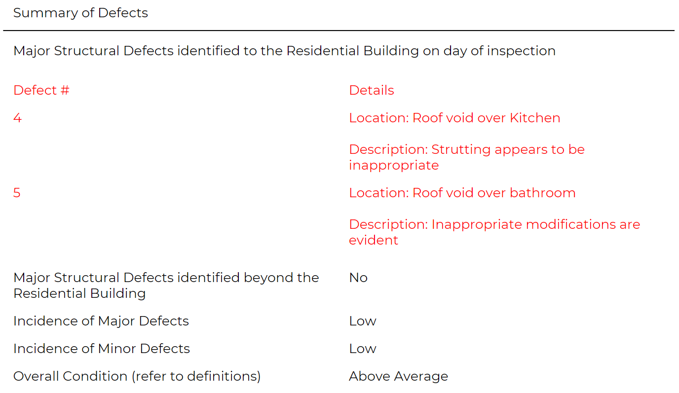 Major Structural Defects Perth Building Inspections